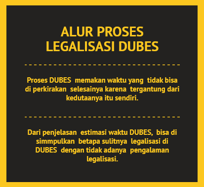 alur proses legalisasi 1