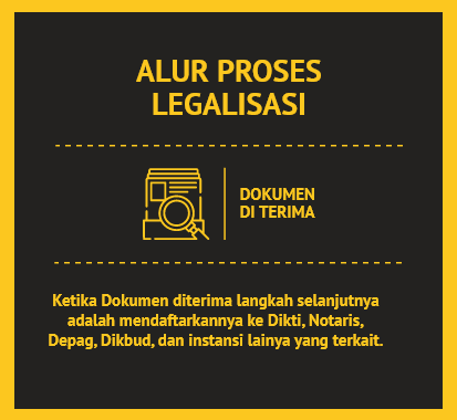 alur proses legalisasi 3