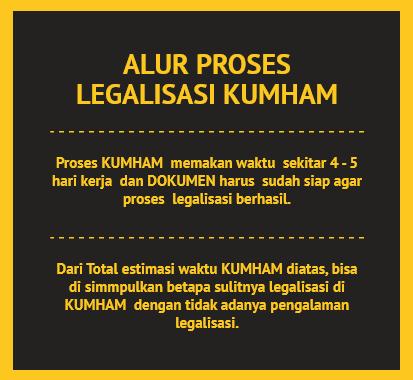 alur proses legalisasi 4