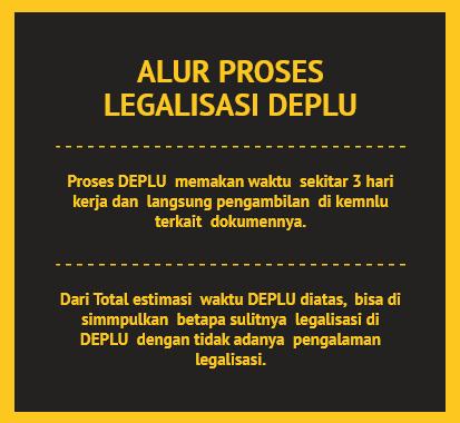 alur proses legalisasi 5